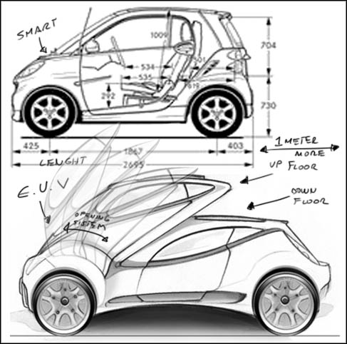Smart Car Dimensions Views